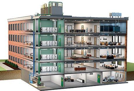 تهویه مطبوع ساختمان های مسکونی
