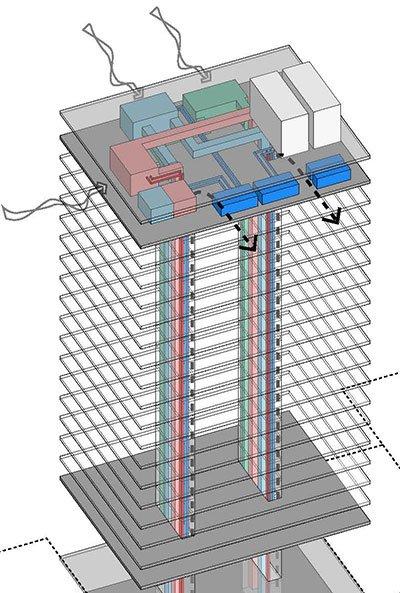 تهویه مطبوع ساختمان های اداری بلند مرتبه و مرتفع