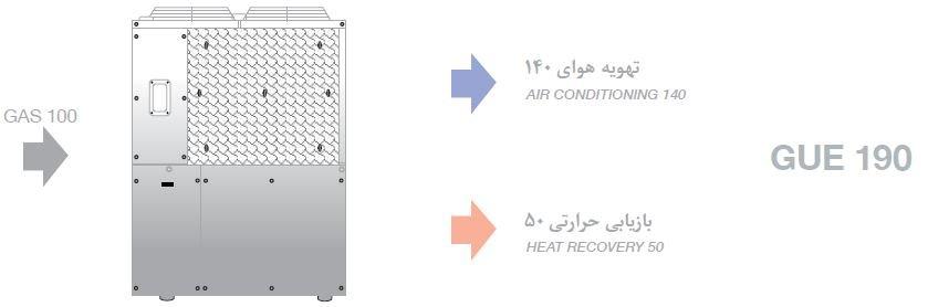 بازیابی انرژی دستگاه ghp