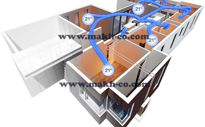 تهویه هوای همه اتاق ها با دمای یکسان در داکت اسپلیت