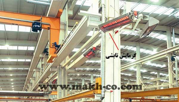 گرمایش سالن های بزرگ صنعتی