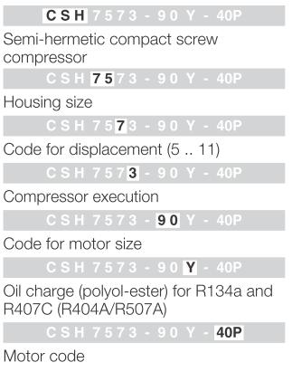 جدول مشخصات نوع کمپرسور اسکرو
