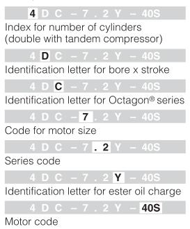 جدول مشخصات نوع کمپرسور پیستونی